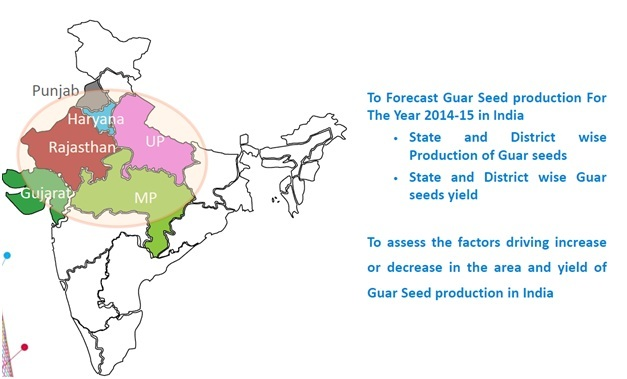 India in the role of Cultivation